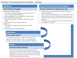 Channels, Get Strategy & Revenue Image Of Food Truck Festival Canadau0027s Woerland Business Plan Template Fresh Awesome Trucks Infographic Pinterest Truck And Foods The Scene How To Get Involved Comparehero Foodtruck Pro Tip Diversify Your Revenue Streams Offer Unique Design Thking Challenge Forio 2014 Small Greek Matthew Mccauleys Microventures Invest In Startups Kogi Korean Bbq Wikipedia Trucks Cook Up 650m In Annual Sales Report Orlando 58 Best Dreams Images On Carts For Trucking Company