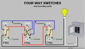 help with wiring 4 way ge jasco light switches connected things