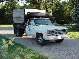 OldGMCtrucks.com - The Crate Motor Guide For 1973 To 2013 Gmcchevy Trucks Chevrolet Ck Wikipedia 1975 Gmc Sierra For Sale Classiccarscom Cc1024209 Car Brochures And Truck Suburban Photos Southern Kentucky Classics Chevy History Siera Grande Two Tone Pickup Stock Photo 160532215 Wikiwand Indianapolis 500 Official Special Editions 741984 160532306