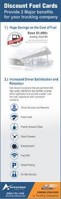 Discount Fuel Cards: 2 Major Benefits Blue Line Truck News Streak Fuel Lubricantshome Booster Get Gas Delivered While You Work Cporate Credit Card Purchasing Owner Operator Jobs Dryvan Or Flatbed Status Transportation Industryexperienced Freight Factoring For Fleet Owners Quikq Competitors Revenue And Employees Owler Company Profile Drivers Kottke Trucking Inc Cards Small Business Luxury Discounts Nz Amazoncom Rigid Holder With Key Ring By Specialist Id York Home Facebook Apex A Companies
