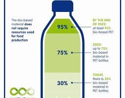 si e danone nestlè e danone si alleano per le eco bottiglie healthy drinks