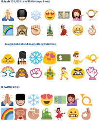 Apple emojis are best in class and some were designed in less