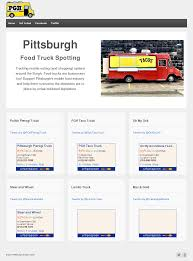 100 Food Trucks Pittsburgh Competitors Revenue And Employees Owler
