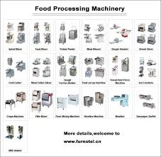 Industrial Kitchen Equipment List Modern Home Decor