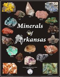 Minerals Of Arkansas Poster