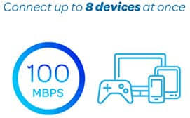 AT&T Internet Service Plans High Speed Internet Providers