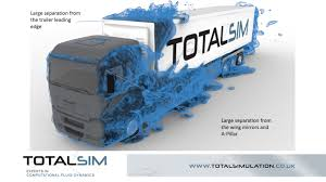 Truck Drag Reduction | Truck Aerodynamics | TotalSim Ltd Solved The Aerodynamic Drag On A Truck Can Be Ruced By Volvo Trucks Celebrates 35 Years Of Innovation And Smarttruck Introduces Improved Trailer Aerodynamics System Adds Nasa Making More Efficient Isnt Actually Hard To Do Wired Scania Streamline Smoothing The Shape Cut Drag Boost Hawk Inflatable Aerodynamic Trucktail For Cargo Trucks Youtube Jackson Launches New Eco Refrigerated Truck Body Www Mercedesbenz Actros Caminhoes E Caminhonetes Fuel Costs Hatcher