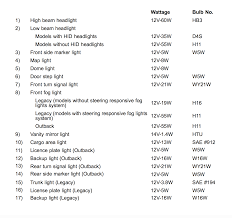headlight bulb chart australia subaru forester manuals 2011