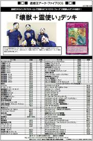 Neo Spacian Deck 2017 by Ocg Ep16 U0026 Sr03 Related Deck Recipes The Organization