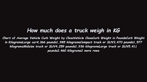 How Much Does A Truck Weigh In KG - YouTube 2019 Ram 1500 First Drive Consumer Reports Everything You Need To Know About Truck Sizes Classification Medium Tactical Vehicle Replacement Wikipedia 4 Candidate Research Problem Statement Topics Size And Nikola Corp One Hshot Hauling How To Be Your Own Boss Duty Work Info Much Does A Lift Truck Cost A Budgetary Guide Washington Much Does Garbage Weigh Referencecom Scs Softwares Blog Stations New Feature In American Scales Cardinal Scale Teslarati On Twitter Tesla Semi Trucks Battery Pack Overall Your Rv Cat Youtube