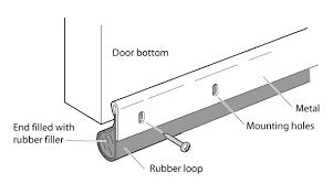 comment insonoriser une porte insonoriser une porte bla bla et guitare