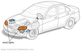 nissan altima headlight bulb replacement cost estimate
