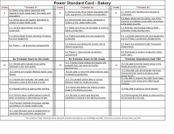 Bakery Inventory Sheet Beautiful Trucking Cost Per Mile Spreadsheet ... Owner Operator Cost Per Mile Spreadsheet Best Of Trucking Beautiful Trucker Expense Spreadsheet And Trucking Cost Per Mile Luxury Expense Calculator Elegant Worksheet 50 Lovely Truck Driver As Templates Accounting Inspirational Coents