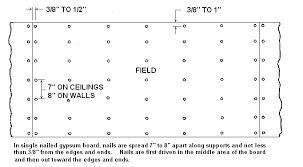 using gypsum board for walls and ceilings section iii