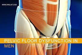 Male Pelvic Floor Relaxation Exercises by Pelvic Floor Dysfunction In Men Penile Enlargement U0026 Male