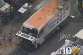 Owners Caught In Food Truck Explosion Die From Injuries - Eater Police Id Father Son Burned In Food Truck Explosion Update Douglas Gas Ruled Accidental See It Garbage Explodes Giant Fireball Along New Jersey At Least 2 People Dead 70 Hurt After Truck Explosion On An Italian Two Men In Critical Cdition After Being Severely Burned Tanker Russian Gas Hd Youtube Witness Dcribes Tanker Trucks 90degree Turn Fiery Crash Macgyver Mail Highspeed Mythbusters Owners Caught Food Die From Injuries Eater Italy Kills Two Injures Dozens 3 Dead 67 Injured After Highway