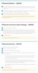 Resume Professional Writers Review - Kozen.jasonkellyphoto.co Resumecom Review Resume Writing Services Reviews Resume My Career Resume Writing Services Help Blog Executive Service Professional Nursing Writers Melbourne Best Houston 81 Pleasant Pics Of Dallas Best Of Comparison Who Provides Rpw In Nyc Templates Business Plan