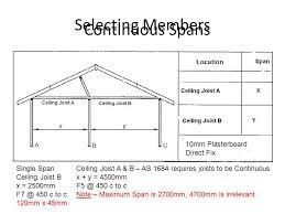 construct ceiling frames ppt video online download