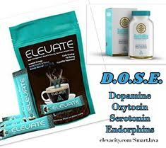 DOSE Elevate Smart Coffee Xanthomax Dopamine Oxytocin Serotonin Endorphins