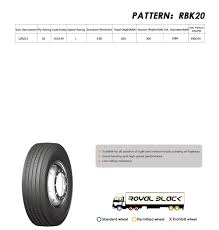 RBK20 - Kyoto Japan Royal Black Tire Group B.V. Coinentals Conti Hybrid Hd3 Tire Epa Smartway Verified As Low Nokian Nordman Mine E4 Heavy Tyres Blather Bout Bikes Why Crr Matters Variocontrol Fulda Truck Tires With Sensitive Microphones Project Manager Thomas Dodt Measured The Goodyear Launches New Truck Tyre Line Middle East Cstruction News Fuel Saving Development Of An Innovative Rolling Resistance Tyre Technology Offers Cost Savings Ruced Maintenance For Fleets Time To Retire Motorhome Magazine Ultraseal Is Ultimate Life Extender Can A Have High Grip And Youtube
