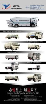 China Isuzu, Foton, JAC, Jmc, Dongfeng, Garbage Truck, Solid Waste ... Garbage Truck Simulator City Cleaner Android Games In Tap Pump Action Air Series Brands Products Tt Combat Mighty Lancer Download Truck Simulator Pro 2017 Full Version From Dertz Blomiky 145 Inch Large Size Kids Push Toy Vehicles With 3pcs Trash Gameplay Fhd Youtube Lego 60118 Spinship Shop Man Castle Toys And Llc Recycle Free Full Version Dump Christmas Cards Lights Wwwtopsimagescom Become Dumper Pack Sewer Craftyartscouk