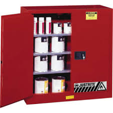 Justrite Flammable Cabinet 45 Gallon by Justrite 30 Gallon Sure Grip Ex Flammable Liquid Storage Cabinet
