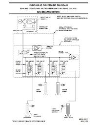 Hydraulic Floor Jack Adjustment by Basic Hydraulics