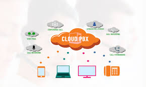 Singapore VOIP Phone Services And Asterisk PBX System - Nautilus