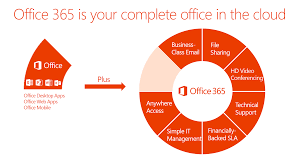 Migrating To Office 365? Award-Winning Customer Care - Network Logic Microsoft Online Office 365 Network Bandwidth Requirements Agile It Security Risks Rise As Cporate Adoption Increases Office365azure Wheelhouse Ip Pbx Replacement With Lync Sver 2013 Av Voip Amt Products All Mountain Technologies How To Use Forms In Survey Customers Uks Leading Cloudbased Voip Systems Business Collaboration Brg Phones Phone Systems Connecting Legacy Equipment An Sangoma Express For Allinone Cloud Bemen Personal Pcmac 1 User Year English