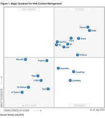 Best Help Desk Software Gartner by 46 Best Tech Leaders Gartner Magic Quadrants Images On Pinterest