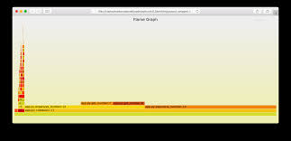 Python Decorators Simple Example by Profiling Python Mark Mcdonnell