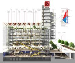 100 Richard Rogers And Partners Stirk Harbour To Add To London School Of Economics