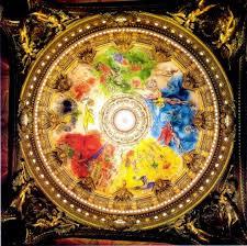 plafond peint par marc chagall à l opéra garnier plafonds