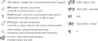 Punjabi language and the Gurmukhi and Shahmuhi scripts and