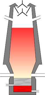 Blast Furnace Clipart