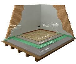 plancher bois produit building isolgomma