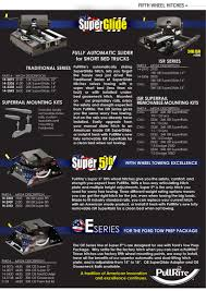 PullRite 25.5K Super 5th Wheel Trailer Hitch 0503 - Value RV Parts The Best Fifth Wheel Hitch For Short Bed Trucks Demco 3100 Traditional Series Superglide How It Works Fifth Wheel Bw Compatibility With Companion Flatbed 5th Hillsboro 5 Best Hitch Reviews 2018 Hitches For Short Bed Trucks Truckdome Pop Up 10 Extension For Adapters Pin Curt Q20 Fifthwheel Tow Bigger And Better Rv Magazine Accsories Off Road Reese Quickinstall Custom Installation Kit W Base Rails 5th Arctic Wolf With Revolution On A Short Bed