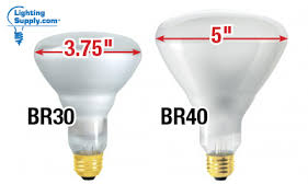 br30 leds br40 leds how and when to choose lighting supply