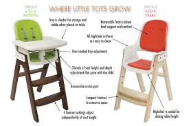 OXO Tot Sprout Chair - Taupe / Birch - BabyOnline Oxo Tot Sprout High Chair In N1 Ldon For 6500 Sale Shpock Zaaz Baby Products Bean Bag Chair Cheap Oxo Review Video Demstration A Mum Reviews Top 10 Best Adjustable Chairs 62017 On Flipboard By Greenblack Cosatto Noodle Supa Highchair Mini Mermaids 21 Unique First Years Booster Galleryeptune Stick And Stay Suction Bowl Seedling Babies Kids Nursing Feeding 20 Elegant Ideas Wooden Seat Table Design