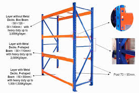 Warehouse Heavy Duty Pallet Rack Dimensions System