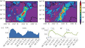 Sinking Fund Formula Derivation by Image Of Local Energy Anomaly During A Heavy Rainfall Event