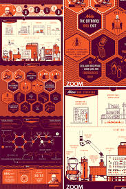 The Superlab By Kevin Tong Breaking Bad Poster