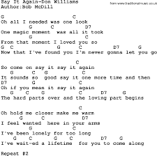 Country MusicSay It Again Don Williams Lyrics And Chords