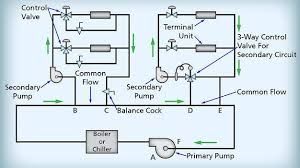 Ceiling Radiation Damper Wiki by Hvac Systems Industrial Wiki Odesie By Tech Transfer