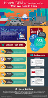 Transportation Industry CRM Trends For 2017 [Infographic] Section 1 Us Economy Depends On Freight Transportation Public Global Trucking 8 Transformational Growth Trends Impacting The Industry Factoring Company An Best Trucking Software Trends For 2017 Dreamorbitcom Top 5 In Spendedge The Ultimate Collection Of Infographics 20 Food Truck Ecommerce Boom Roils Wsj Chassis Lchpin Of And Its Importance 3 Innovations You Need To Know About Electric Semitrucks Are Latest Buzz