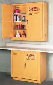 Flammable Safety Cabinets Used by General Lab Supply Search Page 235 General Laboratory Supply Inc