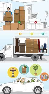 100 Packing A Moving Truck How To Pack A 6 Expert Tips For Like A