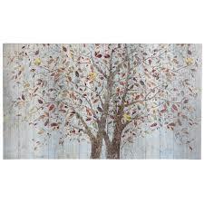 Tree Canopy Wall Decor Pier 1 Imports Mosaic Art