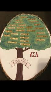 Sigma Tile Cutter Nz by The 25 Best Sorority Family Trees Ideas On Pinterest Alpha Phi