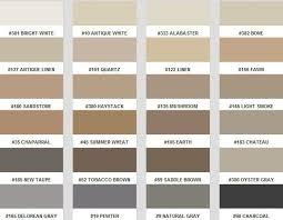 Polyblend Sanded Ceramic Tile Caulk Dry Time by Best 25 Tile Grout Colors Ideas On Pinterest Grout Colors